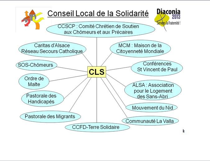 CLS-1