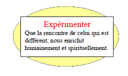 pph-experimenter