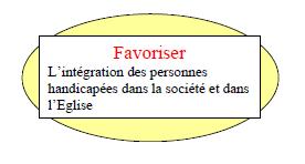 pph-favoriser