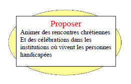 pph-proposer
