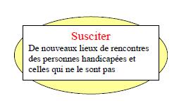 pph-susciter